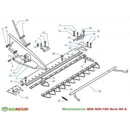 BCS 600-700 serie 94 A